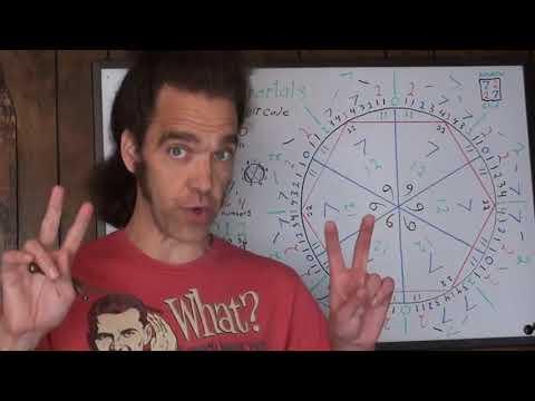 The Pulse of Creation: Fibonacci & The Single Digit Code