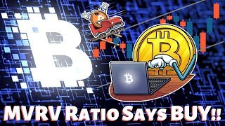 Bitcoin On Chain Analysis   MVRV Ratio   Huge Price Increase Coming