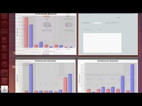 Sentiment Analysis Using Twitter Data