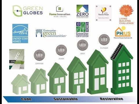 Comparing Residential Green Building Rating Systems Pt 1 ...