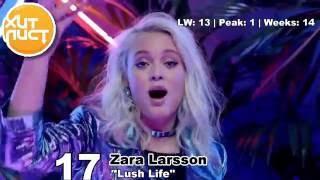 TOP 20 Chart Russia [VK Chart] - Хит Лист (3 July 2016)