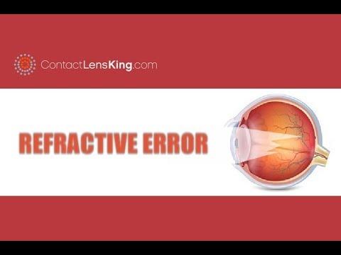 Vitamincseppek a látás riboflavinhoz