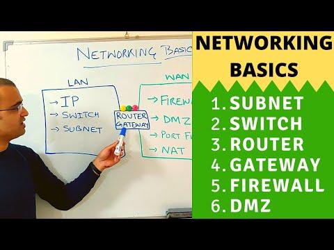 Networking basics (2020) | What is a switch, router, gateway, subnet, gateway, firewall & DMZ