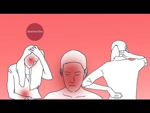 ปรสิตของร่างกายมนุษย์