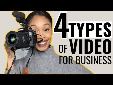 VIDEO CONTENT MARKETING | TOP 4 Types of Video to Use to Market Your Business