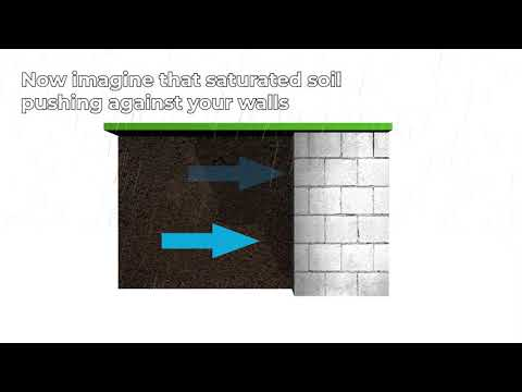Water Soil Pressure on Your Basement Walls