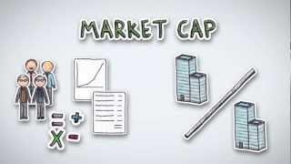 Market Cap | by Wall Street Survivor