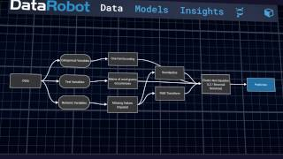 DataRobot video