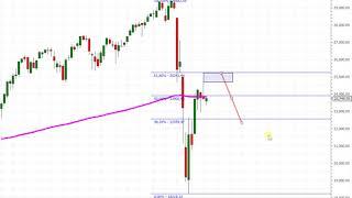 Wall Street – Bleiben Sie vorsichtig…