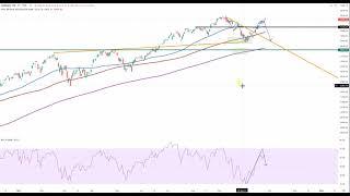 Wall Street – Rekordstimmung in Gefahr?