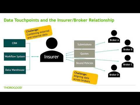 mp4 Insurance Broker Ratings, download Insurance Broker Ratings video klip Insurance Broker Ratings