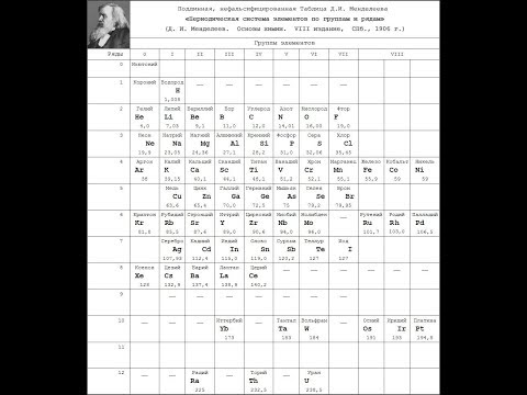 Tablica Mendelejewa oryginalna i wszechobecny eter (