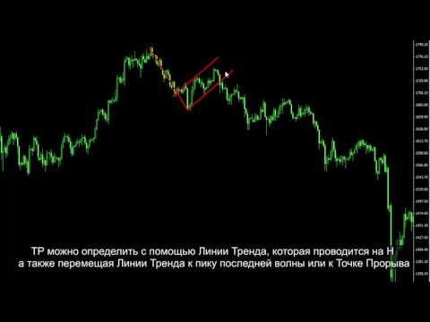 Рейтинг брокеров украинской фондовой биржи