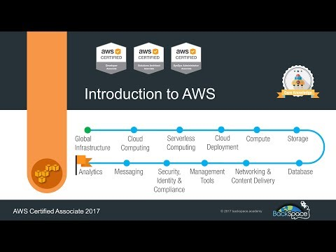 Introduction to the Amazon Web Services (AWS) Cloud
