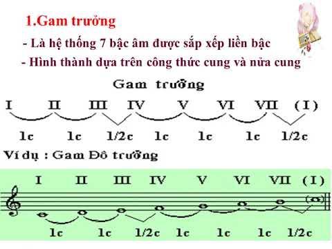 ÂM NHẠC 7: Học hát bài: Ca - Chiu - Sa. Nhạc lí: Gam trưởng, giọng trưởng. Bài đọc thêm: bản hành khíc cách mạng