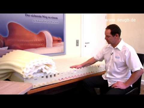 Wunde linke Seite der Osteochondrose