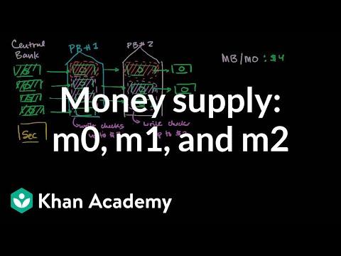 Money supply: M0, M1, and M2   The monetary system   Macroeconomics   Khan Academy
