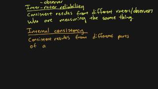 Research Methods - Chapter 03 - Inter-Rater Reliability and Internal Consistency (3/3)