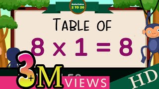 8-x1=8 Multiplication, Table of Eight 8 Tables Song Multiplication Time of tables  - MathsTables