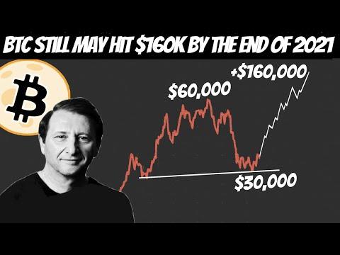 Prekybininkas bitcoin etoro