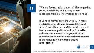 Impact of Steel Tariffs on the Canadian Welding Industry