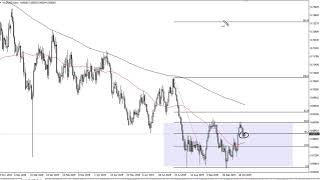 AUD/USD Technical Analysis for October 29, 2019 by FXEmpire