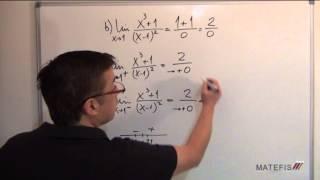 Límite de un número sobre cero (k/0)