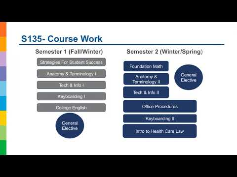 Office Administration – Health Services (S135) Program - YouTube