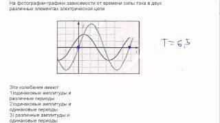 А16 ЕГЭ по физике.Колебания.Видео урок