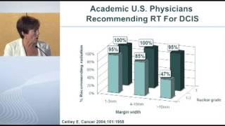 Treatment Decision Making for DCIS - Dr. Monica Morrow