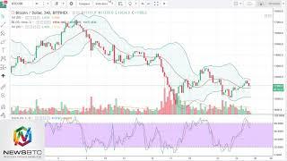 News BTC Bitcoin Analysis January 26, 2018