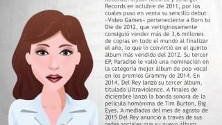 Lana Del Rey - Wiki Videos