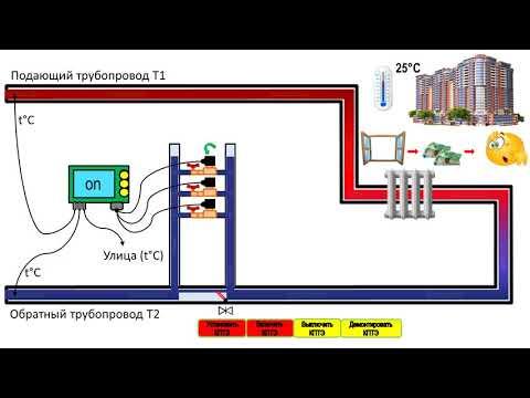 Контроллер потребления тепловой энергии