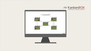 Videos zu KanbanBOX