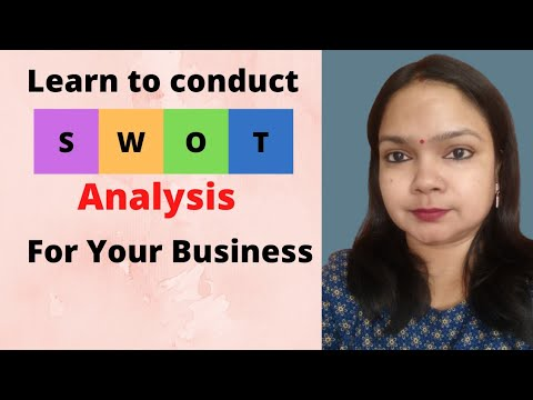 , title : 'SWOT analysis for your Business #swotanalysis #business