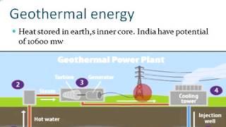 shanker ias renewable energy......