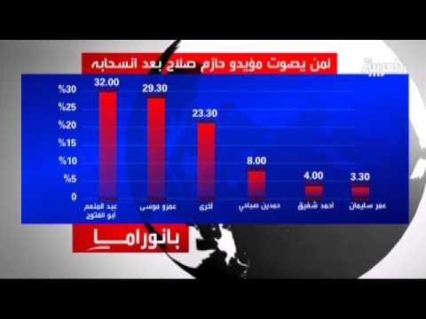 استطلاع جريدة الأهرام حول حظوظ مرشحي الرئاسة