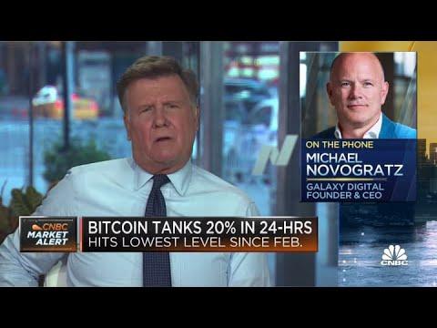 Dabartinė akcijų rinka bitcoin