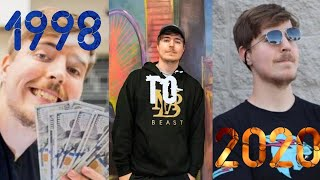 Story Of Mr Beast | How 22 Years Old Youtube Star Mr Beast Found Success