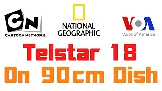 Telstar 18 @138°E   Dish Setup   Channel List   Free Channels   Powervu Channels