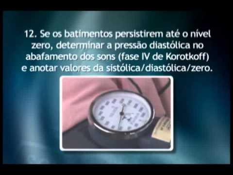 Um dispositivo para medir a pressão arterial ld certificado de conformidade