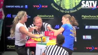 World Championships 2014 - Heidi Andersson´s Left Handed Matches