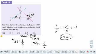 Eğitim Vadisi 11.Sınıf Matematik 7.Föy Doğrunun Analitik İncelenmesi 2 Konu Anlatım Videoları
