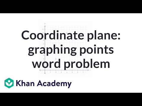 (5.G.A.2)Coordinate plane word problems in the first quadrant