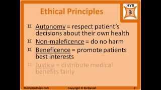 Ethics & Legal for USMLE Step 1