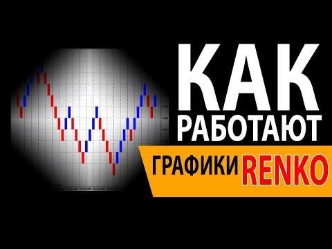 Рублёвый опцион