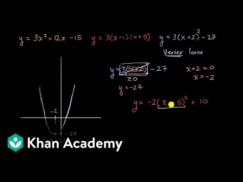 Vertex Form Introduction Video Khan Academy