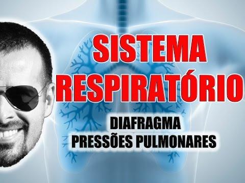No tratamento da hipertensão e edema
