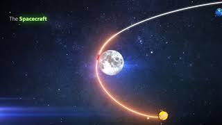 První izraelská lunární sonda dokončila první manévr