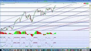 Roma Forecaster Report: previsione NASDAQ